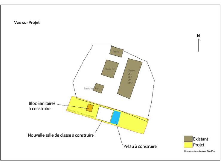 Projet association Aidedufa 2017/2018